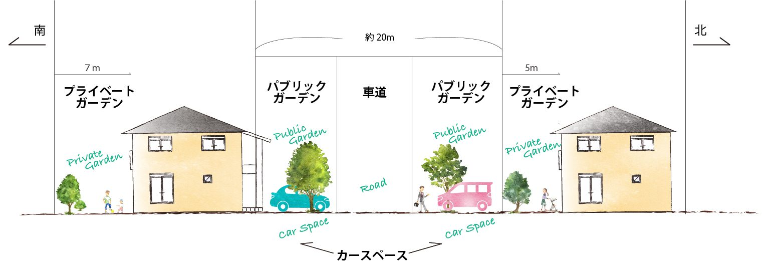 2つの庭概念図
